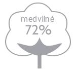 72% medvilne